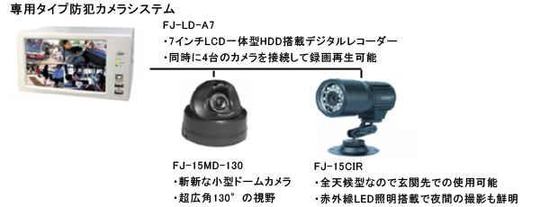 小規模工事現場では現場事務所に設置することを目的に小型の7インチLCD一体型HDD搭載デジタルレコーダーFJ-LD-A7をおすすめしています。コンパクトながら4台のカメラを接続可能な4CHデジタルレコーダーです。撮影カメラには小型コンパクトでありながら超広角撮影可能なドームカメラFJ-15MD-130を室内用として、全天候型の赤外線LED搭載FJ-15CIRは昼夜でも鮮明な撮影が行える室外用としておすすめします。